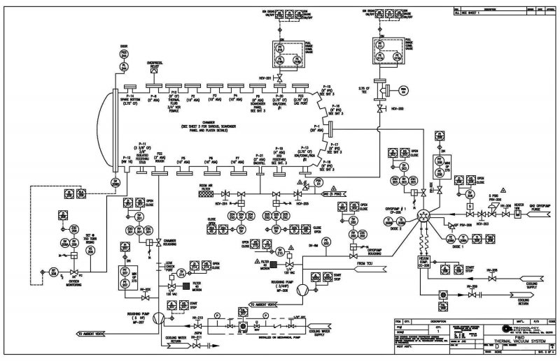 piping and instrumentation diagram  u2013 kleine kastjes voor